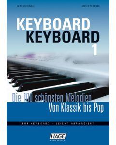 EH3655 Keyboard Keyboard 1  Die 100 schönsten Melodien